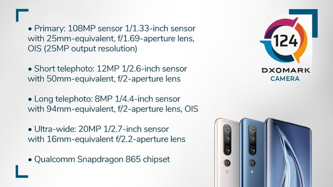 Camera Features on Mi Note Series