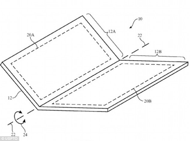 Foldable iPhone