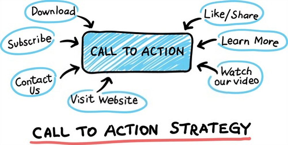 USE CALLS TO ACTION