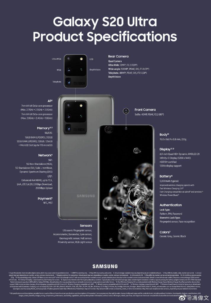 Key Specs of Samsung Galaxy S20 Ultra