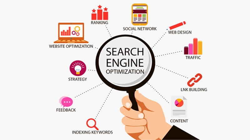 The benefit of Unique Content and Search Engine Optimization